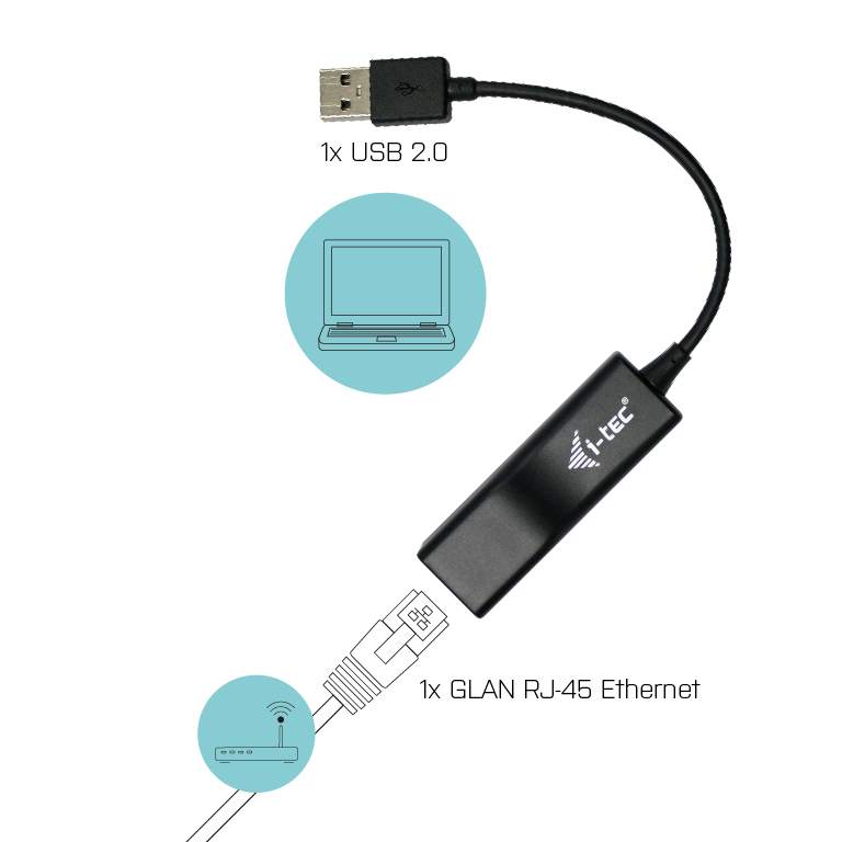 DRIVERS: ANEEX USB LAN